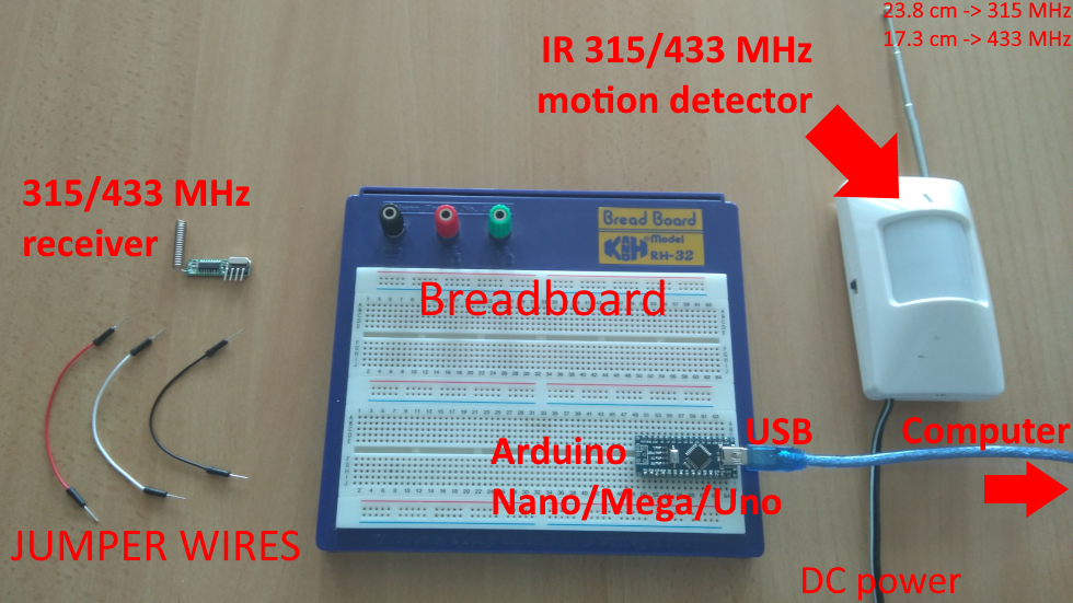 Creating A 433 Mhz Smart Alarm System