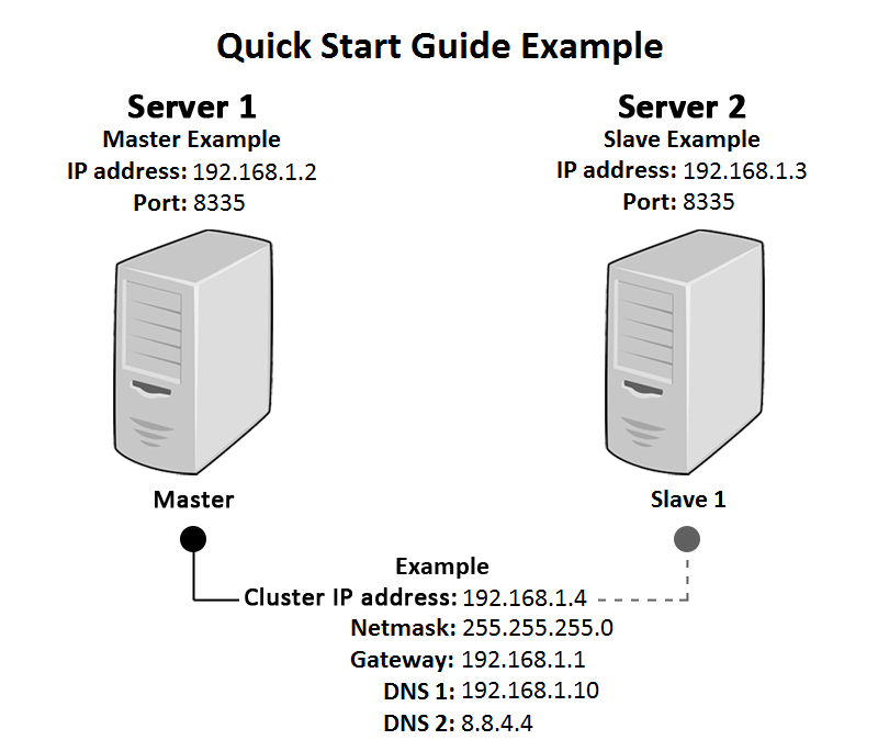 cluster software quick start guide